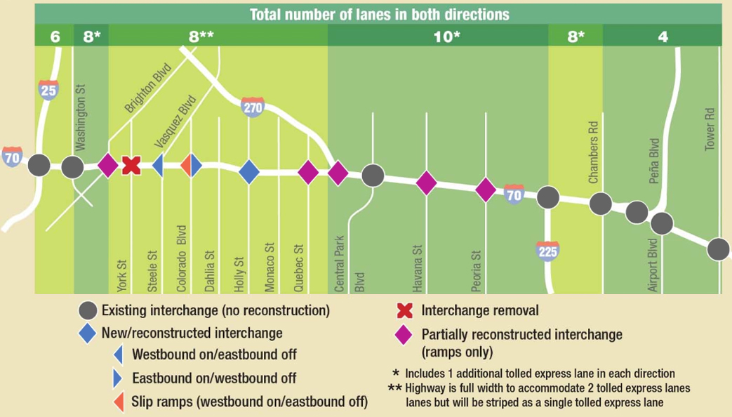 Overview Map of Phase 1 of the Final EIS Preferred Alternative Lanes - click to enlarge
