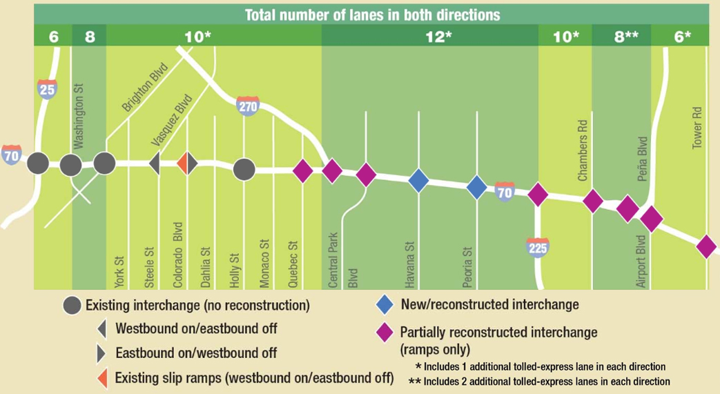 Phase 2 of the Final EIS Preferred Alternative Lanes - Lane Configuration & Interchange Reconstruction - click to enlarge